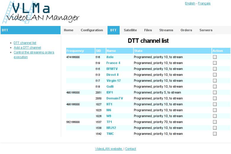 DTT channel list